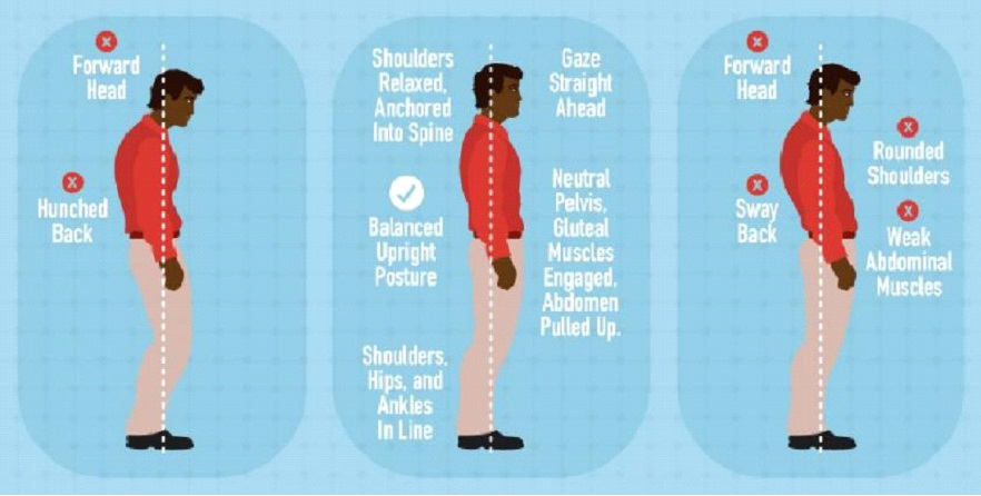 Why Slouching Is Bad